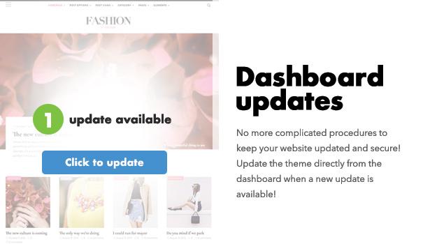 Diginex has dashboard updates