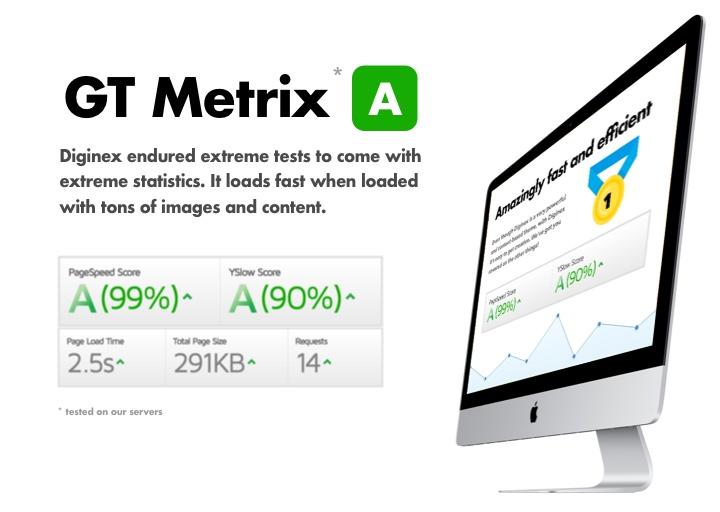 GT Metrix stats