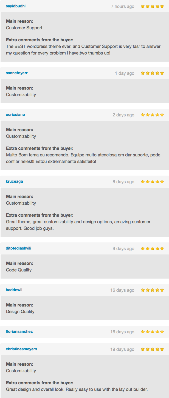 Reviews Esquise - Magazine WordPress Theme Nulled Free Download Esquise – Magazine WordPress Theme Nulled Free Download xMm06wu