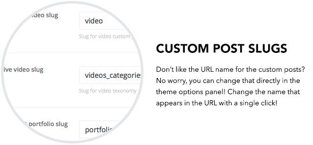 Custom posts slug