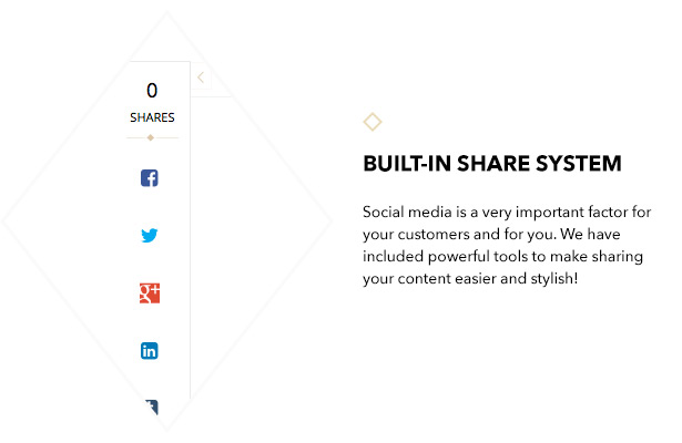 Share system