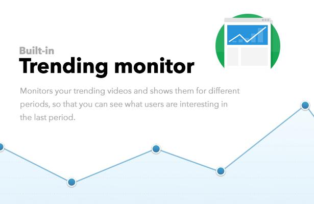 TouchSize Trending Monitor